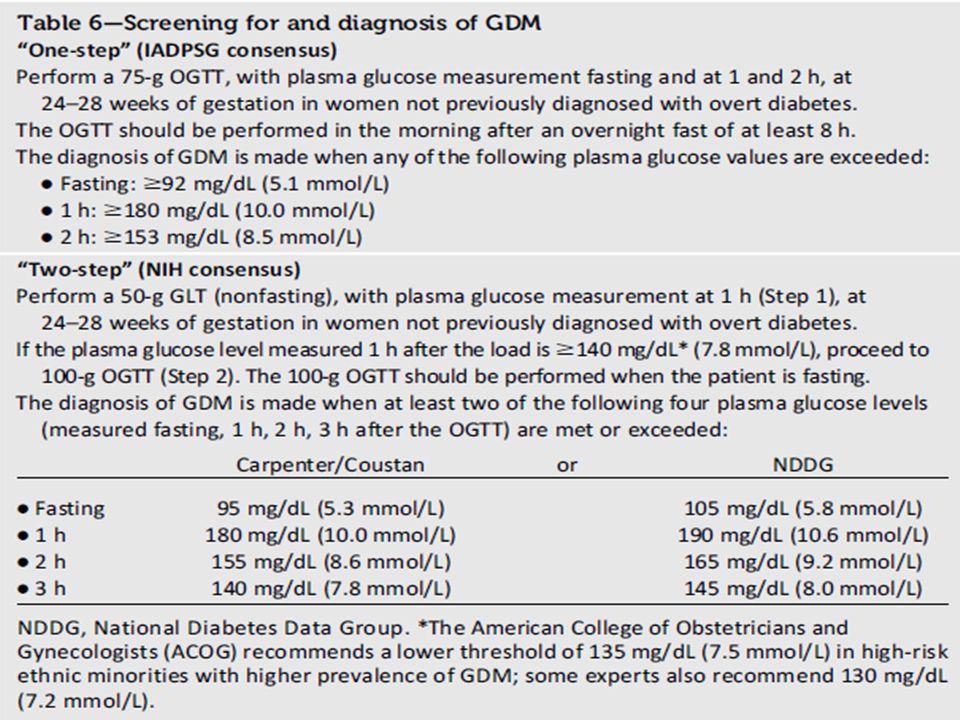 Detecção e diagnostico de DM gestacional Recomendação