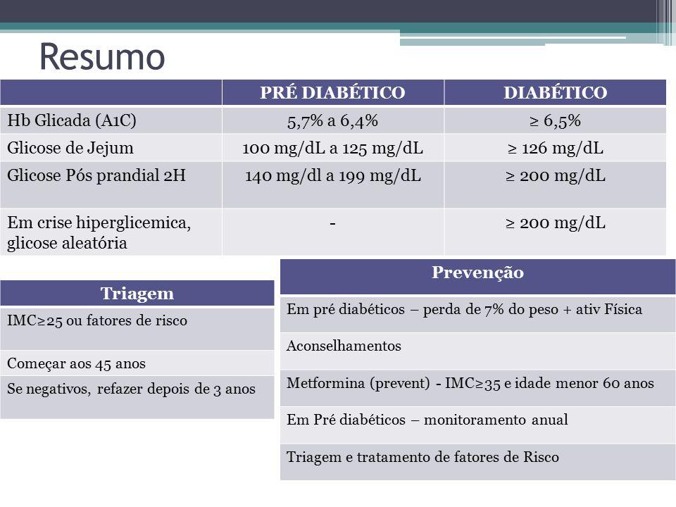 Resumo PRÉ DIABÉTICO DIABÉTICO Hb Glicada (A1C) 5,7% a 6,4% ≥ 6,5%