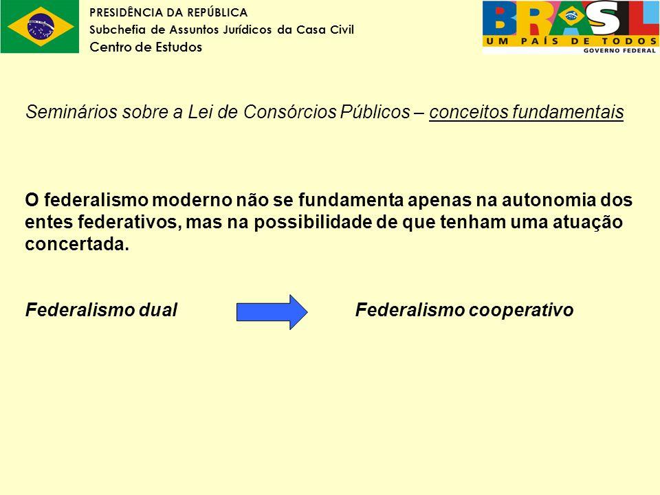 Seminários sobre a Lei de Consórcios Públicos – conceitos fundamentais