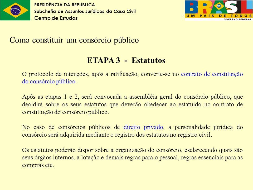 Como constituir um consórcio público ETAPA 3 - Estatutos