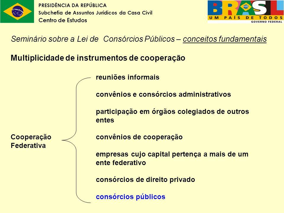 Seminário sobre a Lei de Consórcios Públicos – conceitos fundamentais