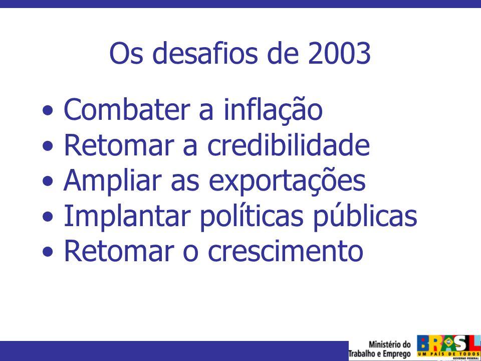 Os desafios de 2003 Combater a inflação. Retomar a credibilidade. Ampliar as exportações. Implantar políticas públicas.