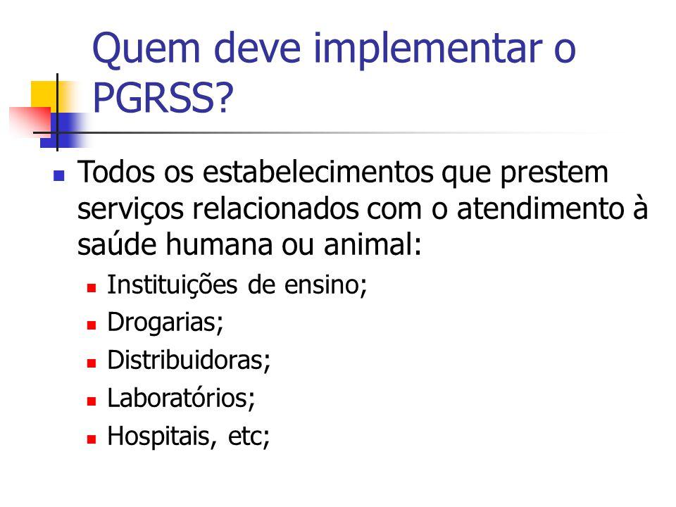 Quem deve implementar o PGRSS