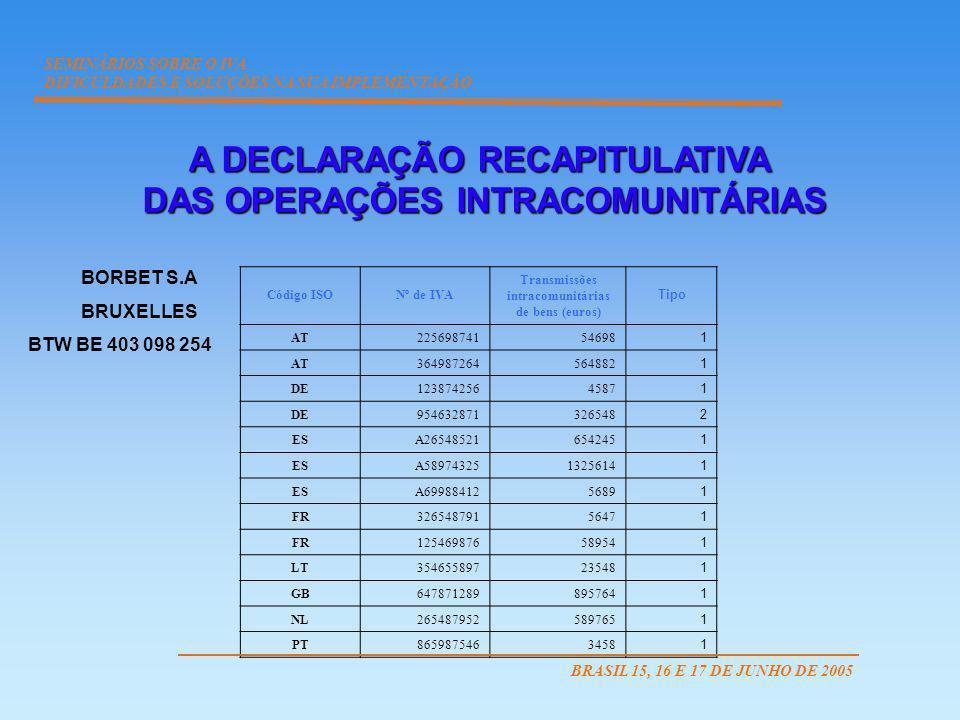 A DECLARAÇÃO RECAPITULATIVA DAS OPERAÇÕES INTRACOMUNITÁRIAS