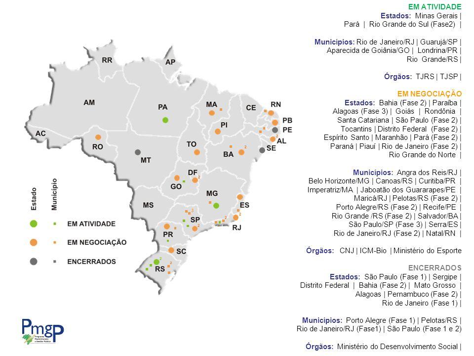 EM ATIVIDADEEstados: Minas Gerais | Pará | Rio Grande do Sul (Fase2) | Municípios: Rio de Janeiro/RJ | Guarujá/SP |