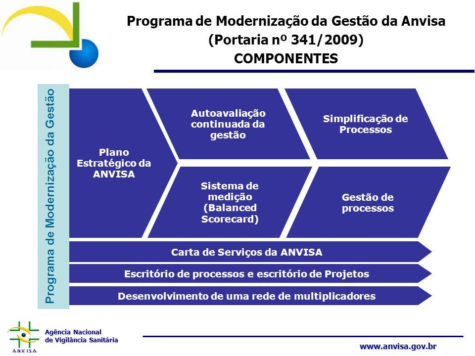 Programa de Modernização da Gestão da Anvisa