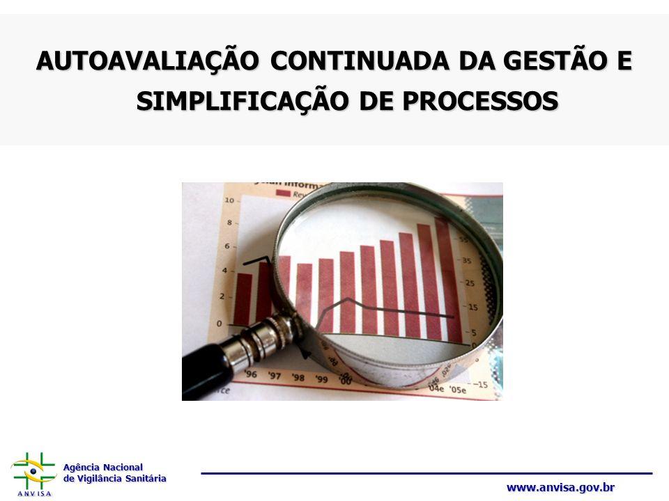 AUTOAVALIAÇÃO CONTINUADA DA GESTÃO E SIMPLIFICAÇÃO DE PROCESSOS