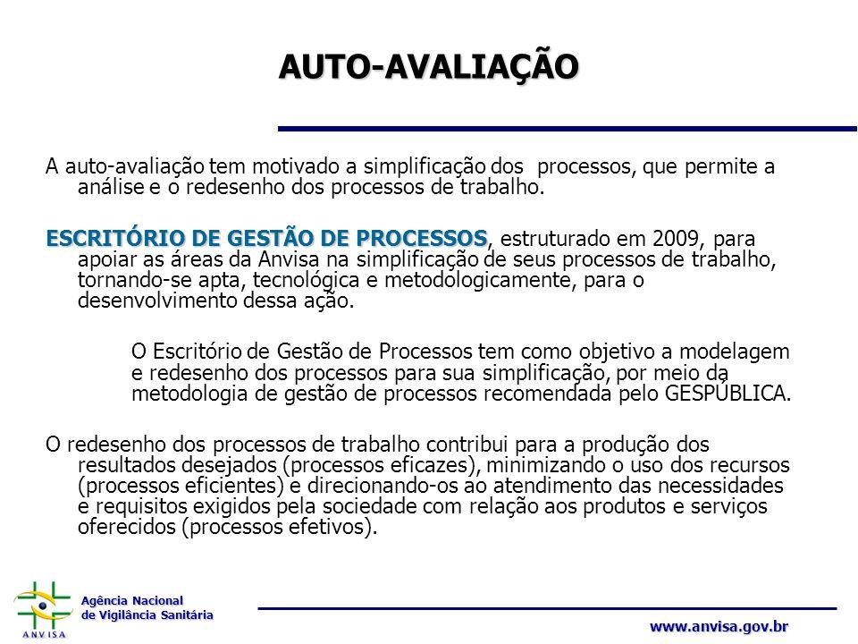 AUTO-AVALIAÇÃOA auto-avaliação tem motivado a simplificação dos processos, que permite a análise e o redesenho dos processos de trabalho.