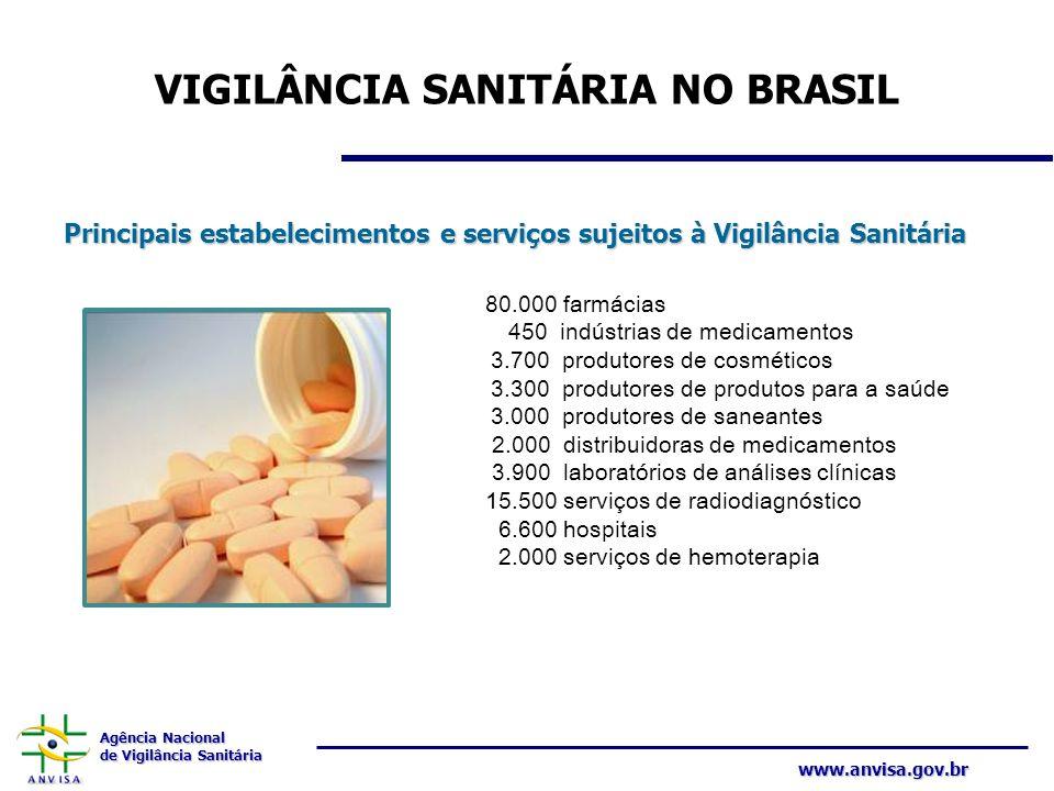 VIGILÂNCIA SANITÁRIA NO BRASIL