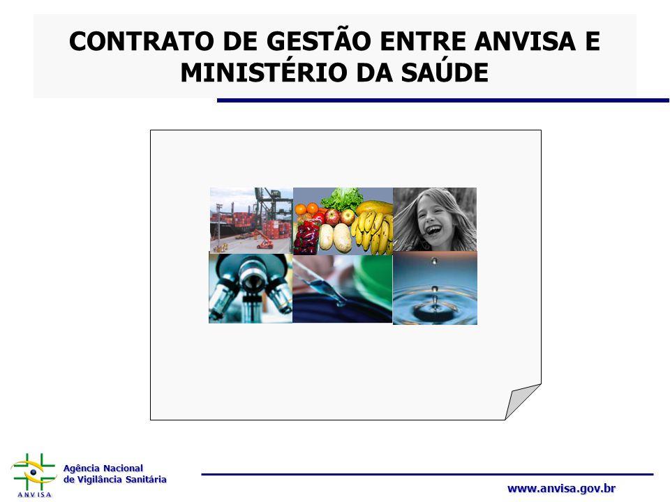 CONTRATO DE GESTÃO ENTRE ANVISA E MINISTÉRIO DA SAÚDE