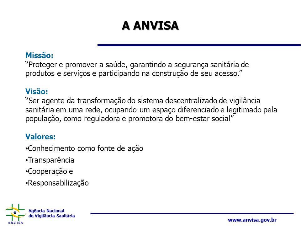 A ANVISAMissão: Proteger e promover a saúde, garantindo a segurança sanitária de produtos e serviços e participando na construção de seu acesso.