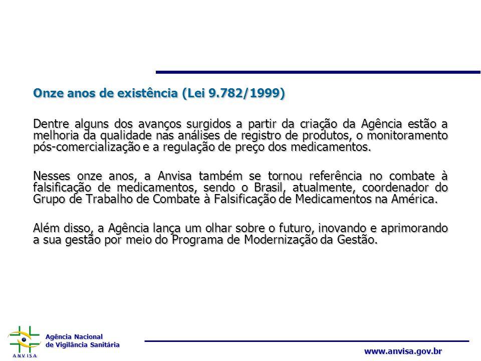 Onze anos de existência (Lei 9.782/1999)