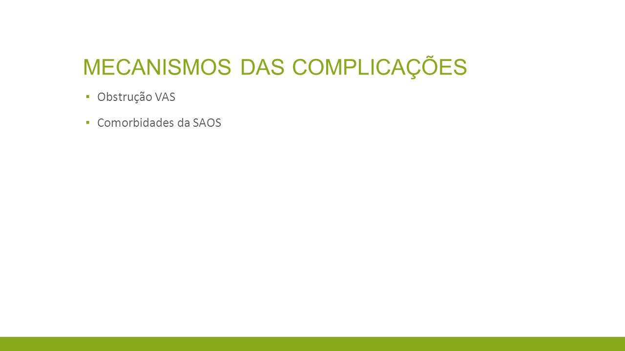 Mecanismos das complicações