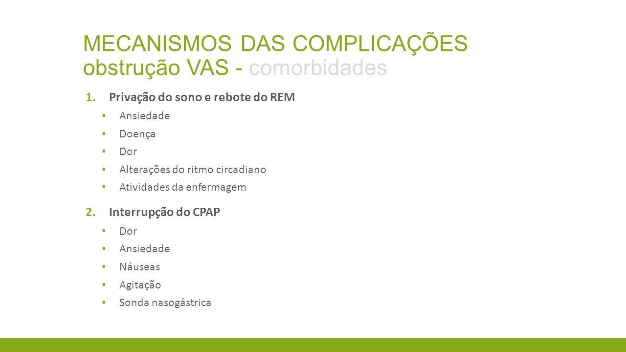 Mecanismos das complicações obstrução VAS - comorbidades