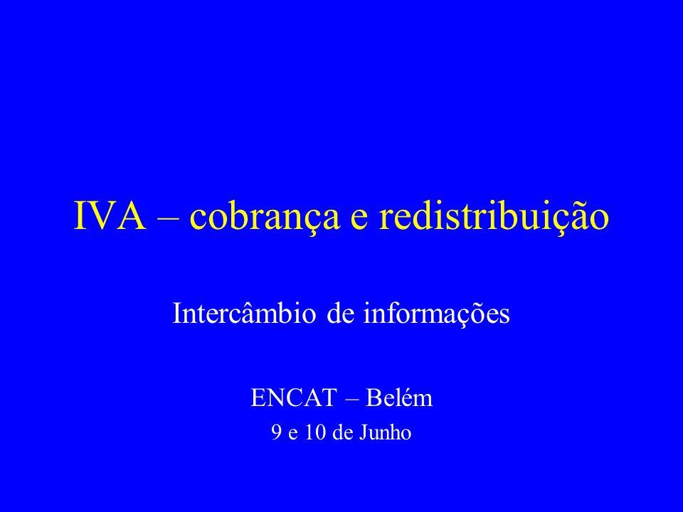 IVA – cobrança e redistribuição