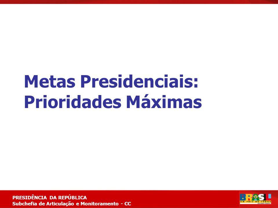 Metas Presidenciais: Prioridades Máximas