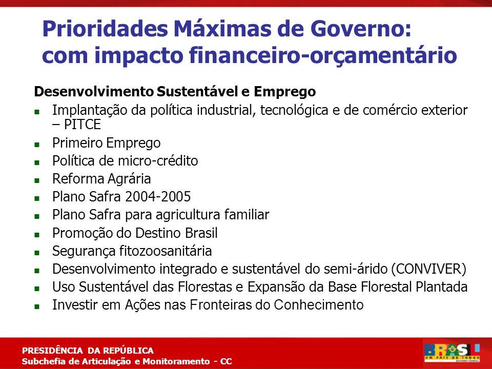 Prioridades Máximas de Governo: com impacto financeiro-orçamentário