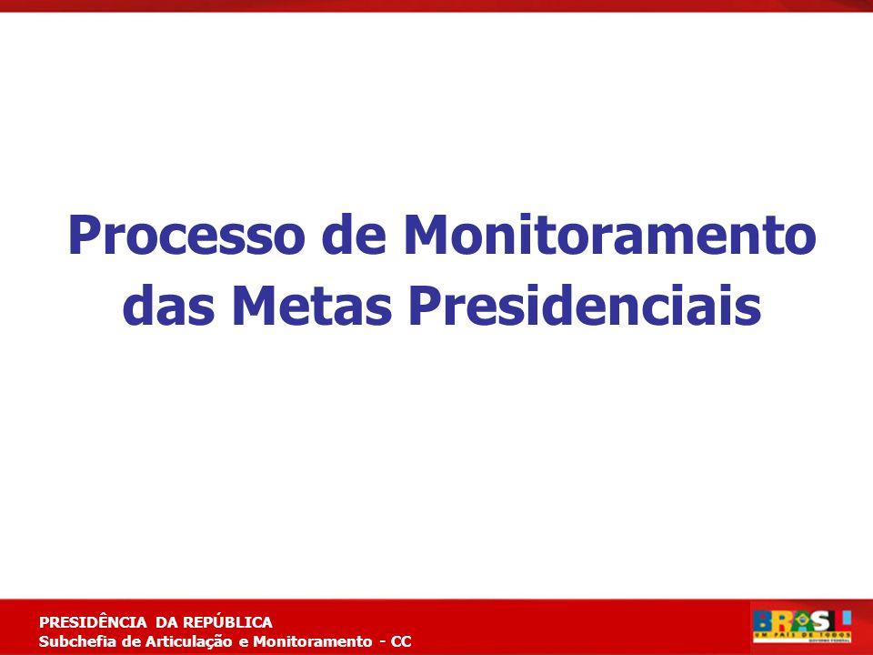 Processo de Monitoramento das Metas Presidenciais