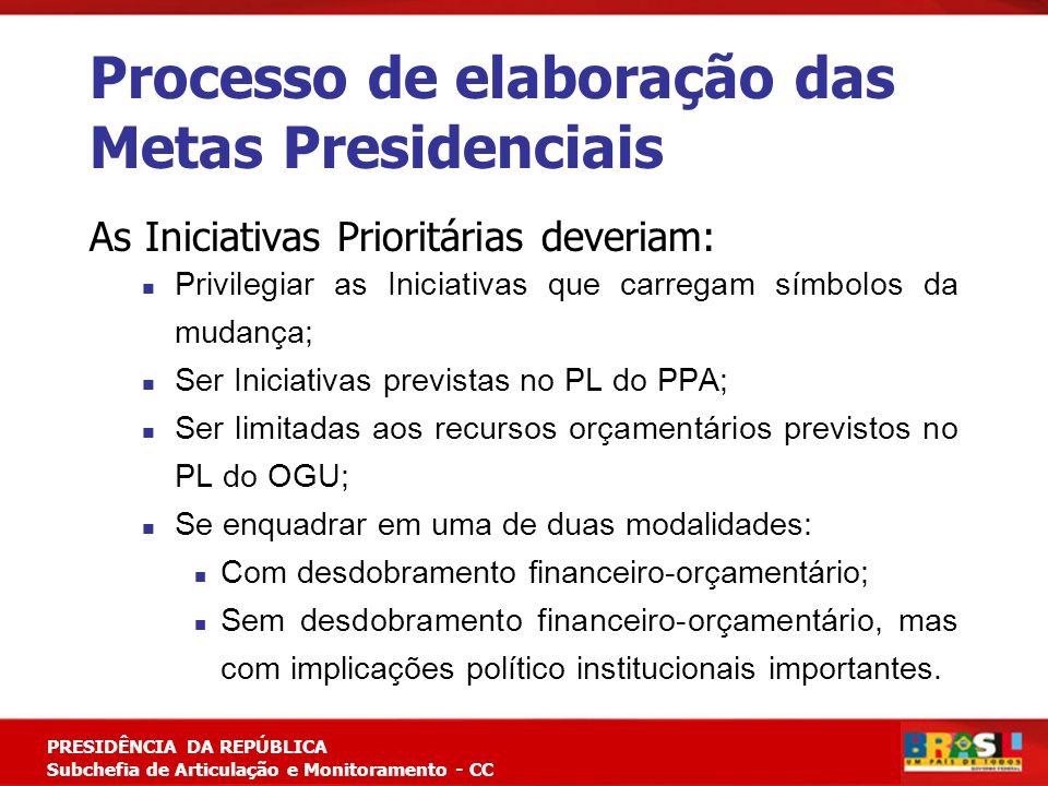 Processo de elaboração das Metas Presidenciais