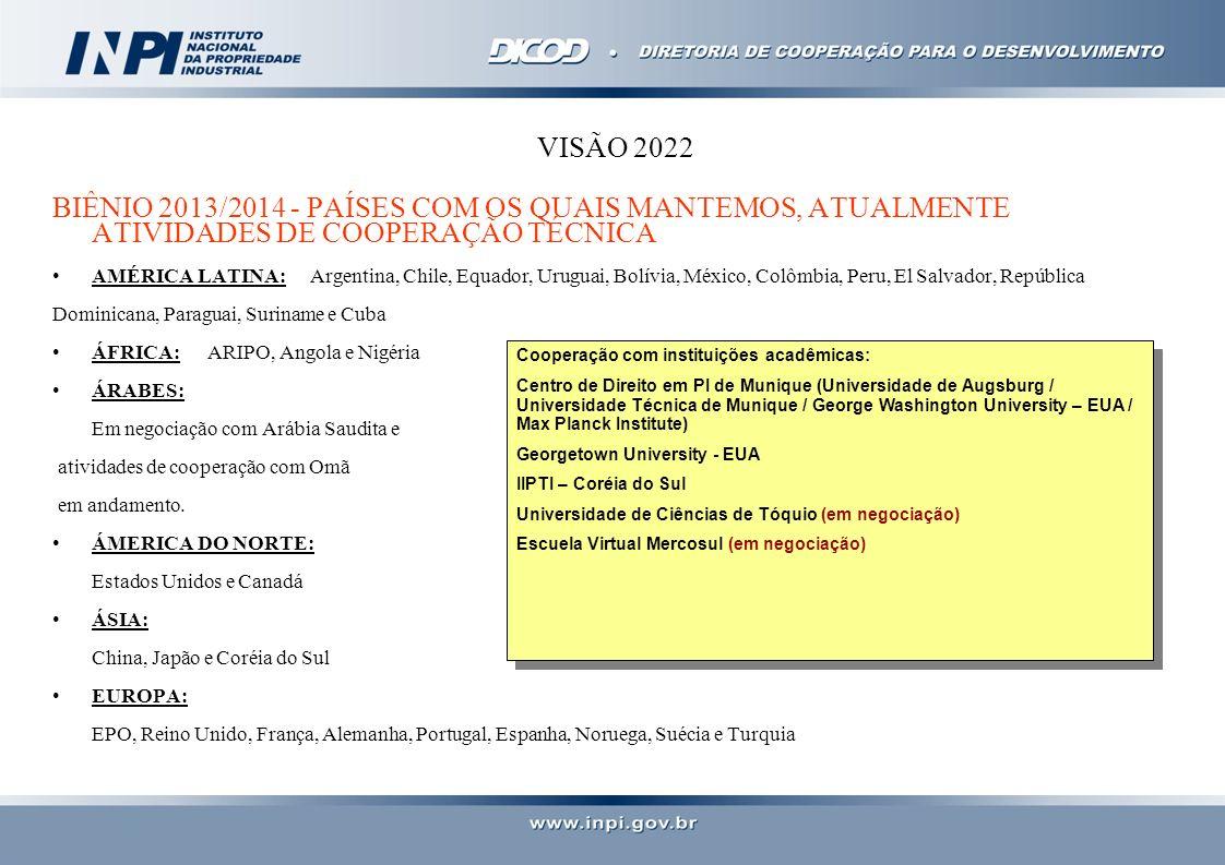 VISÃO 2022 BIÊNIO 2013/2014 - PAÍSES COM OS QUAIS MANTEMOS, ATUALMENTE ATIVIDADES DE COOPERAÇÃO TÉCNICA.