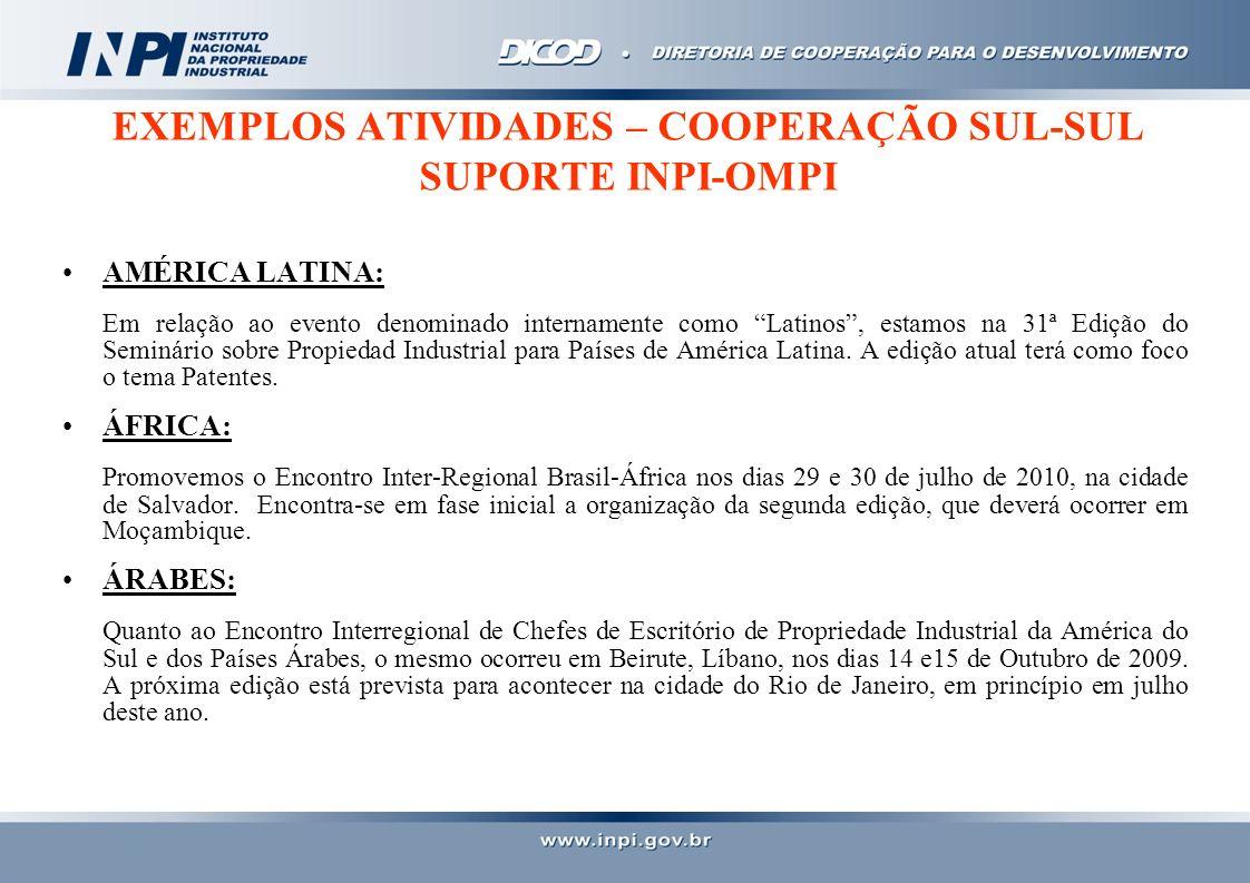 EXEMPLOS ATIVIDADES – COOPERAÇÃO SUL-SUL SUPORTE INPI-OMPI