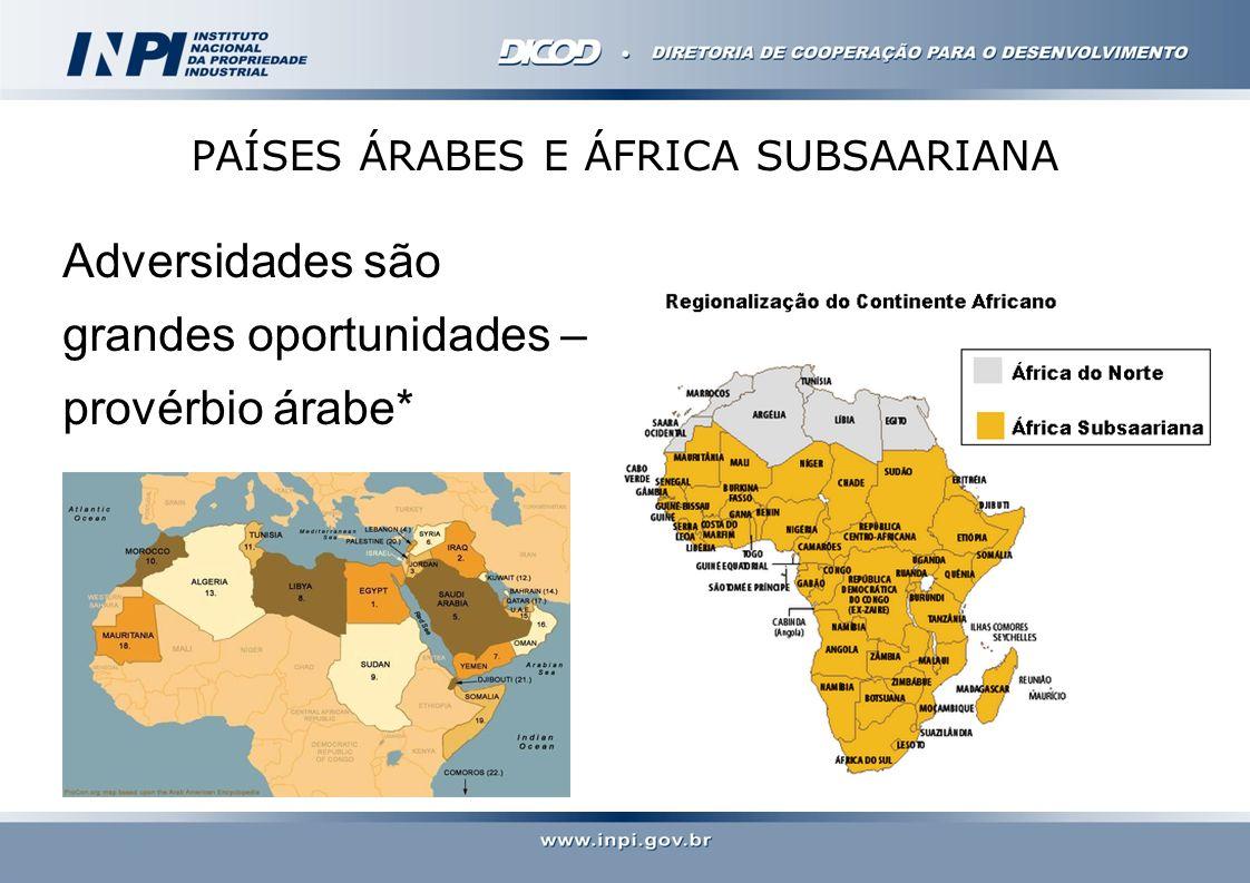 PAÍSES ÁRABES E ÁFRICA SUBSAARIANA