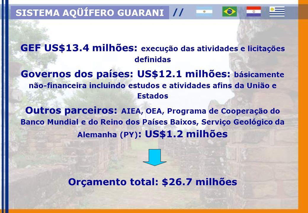 GEF US$13.4 milhões: execução das atividades e licitações definidas