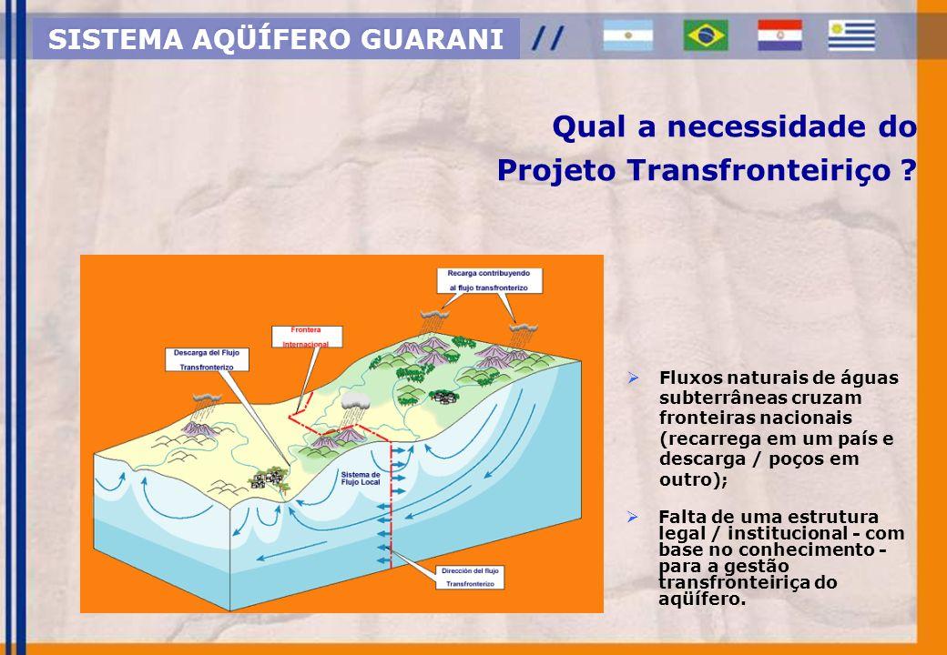 Qual a necessidade do Projeto Transfronteiriço