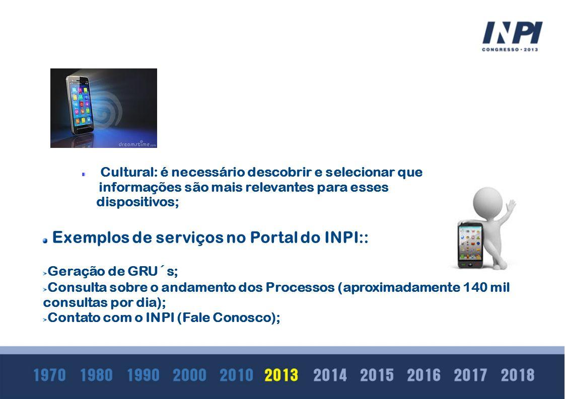 Exemplos de serviços no Portal do INPI::
