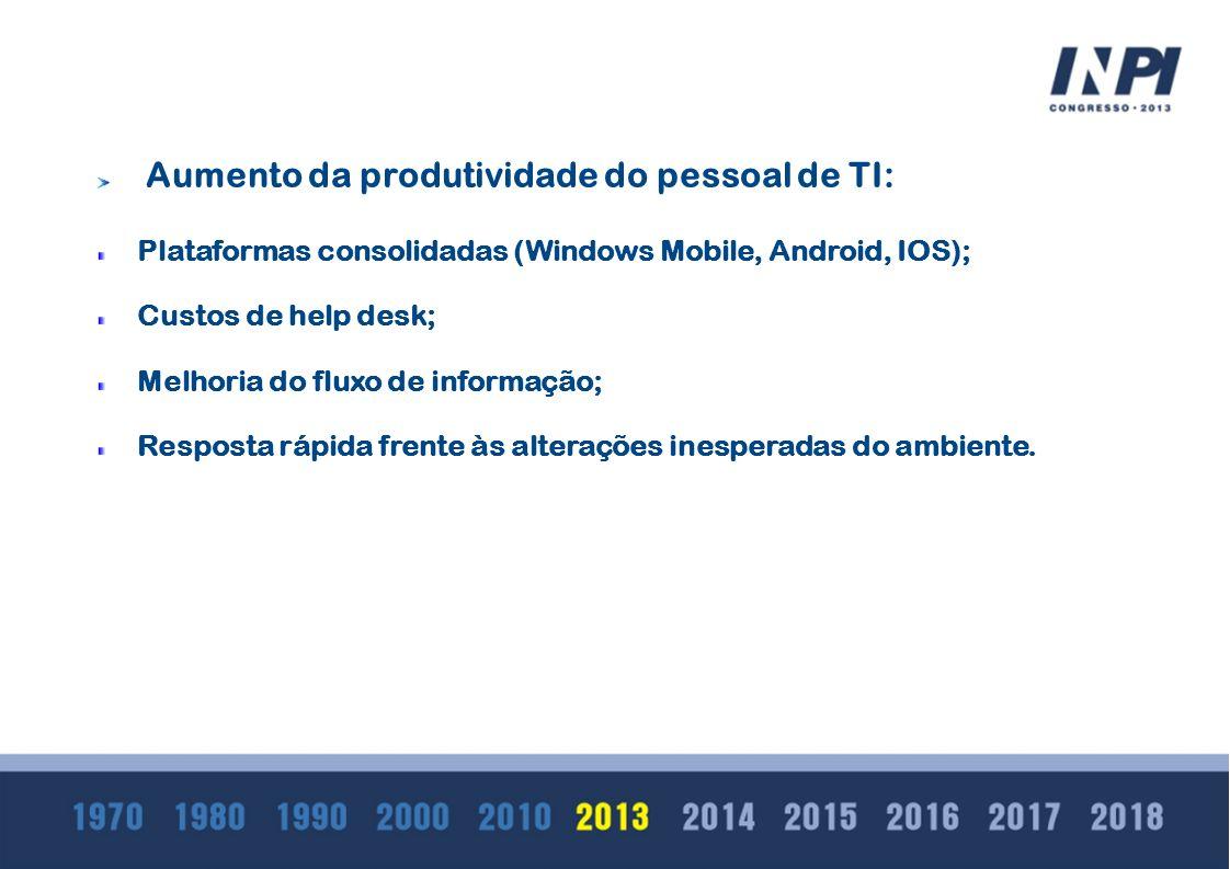Aumento da produtividade do pessoal de TI: