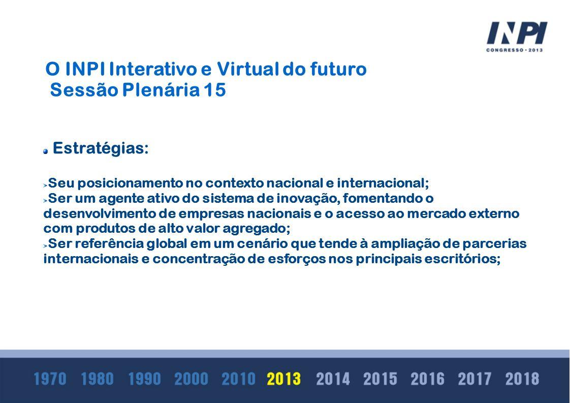 O INPI Interativo e Virtual do futuro Sessão Plenária 15