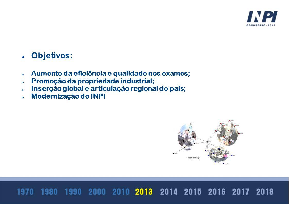 Objetivos: Aumento da eficiência e qualidade nos exames;