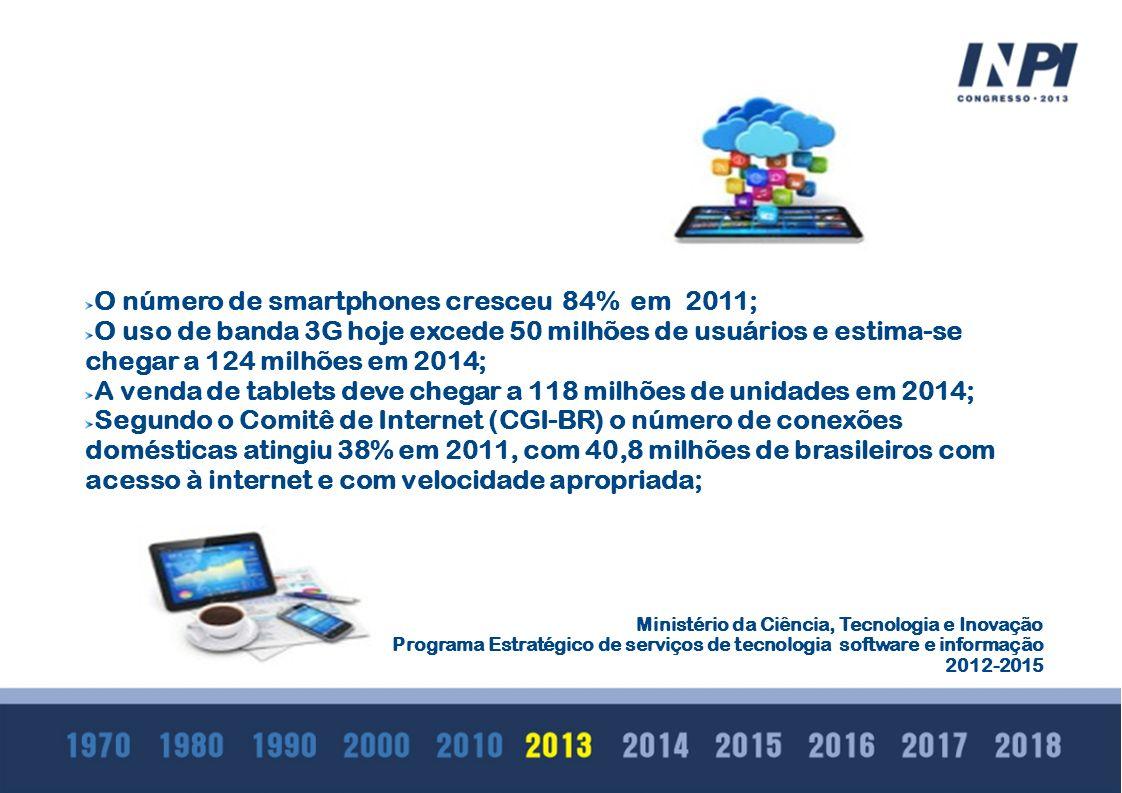 O número de smartphones cresceu 84% em 2011;