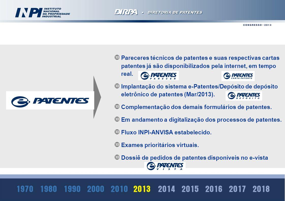 Pareceres técnicos de patentes e suas respectivas cartas patentes já são disponibilizados pela internet, em tempo real.