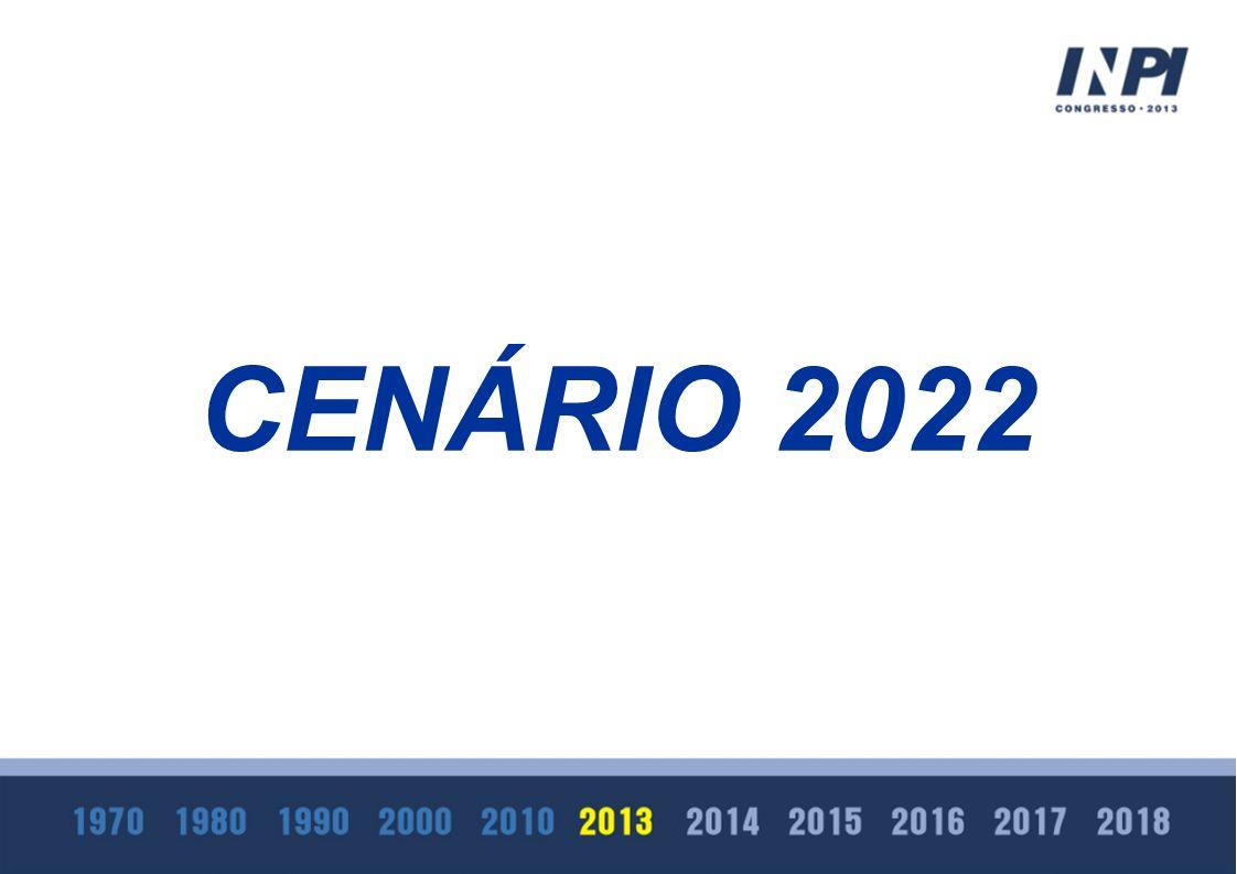 CENÁRIO 2022