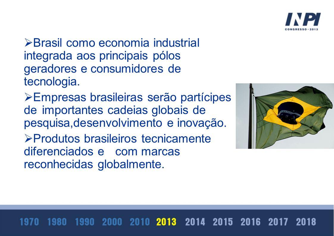 Brasil como economia industrial integrada aos principais pólos geradores e consumidores de tecnologia.