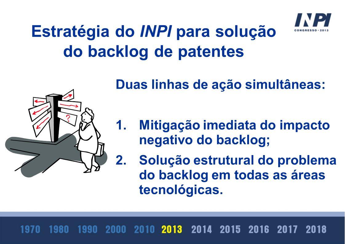 Estratégia do INPI para solução do backlog de patentes