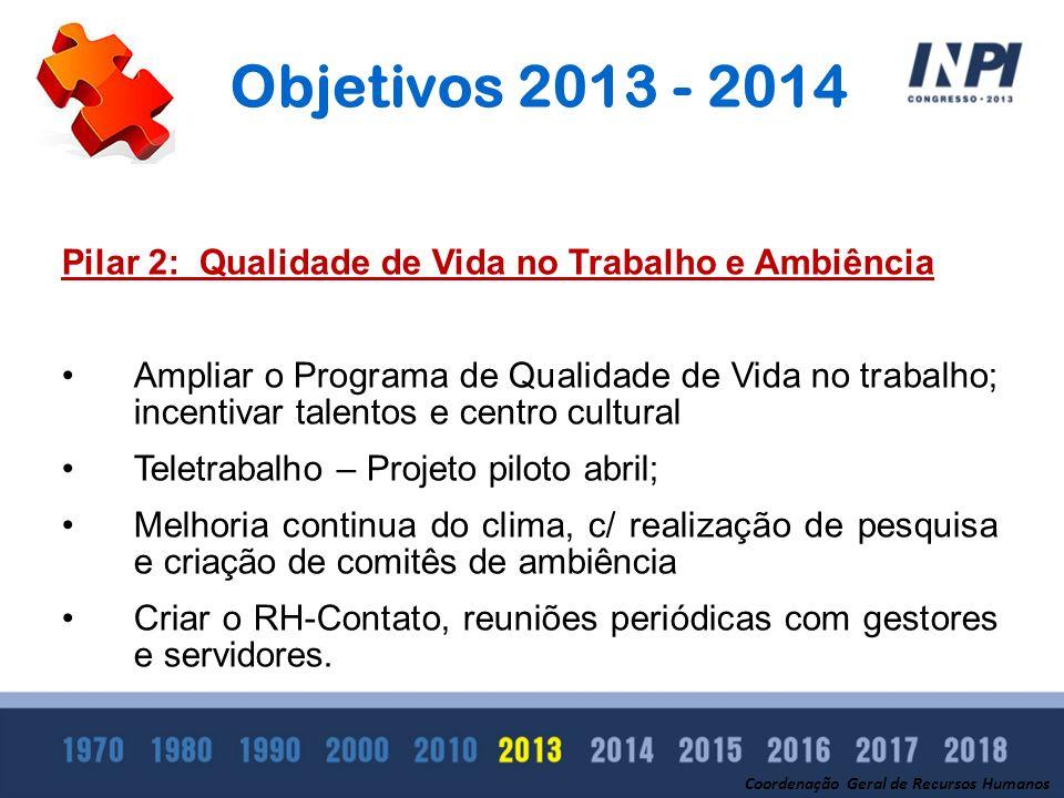 15151515 Objetivos 2013 - 2014. Pilar 2: Qualidade de Vida no Trabalho e Ambiência.