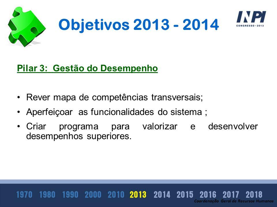 Objetivos 2013 - 2014 Pilar 3: Gestão do Desempenho