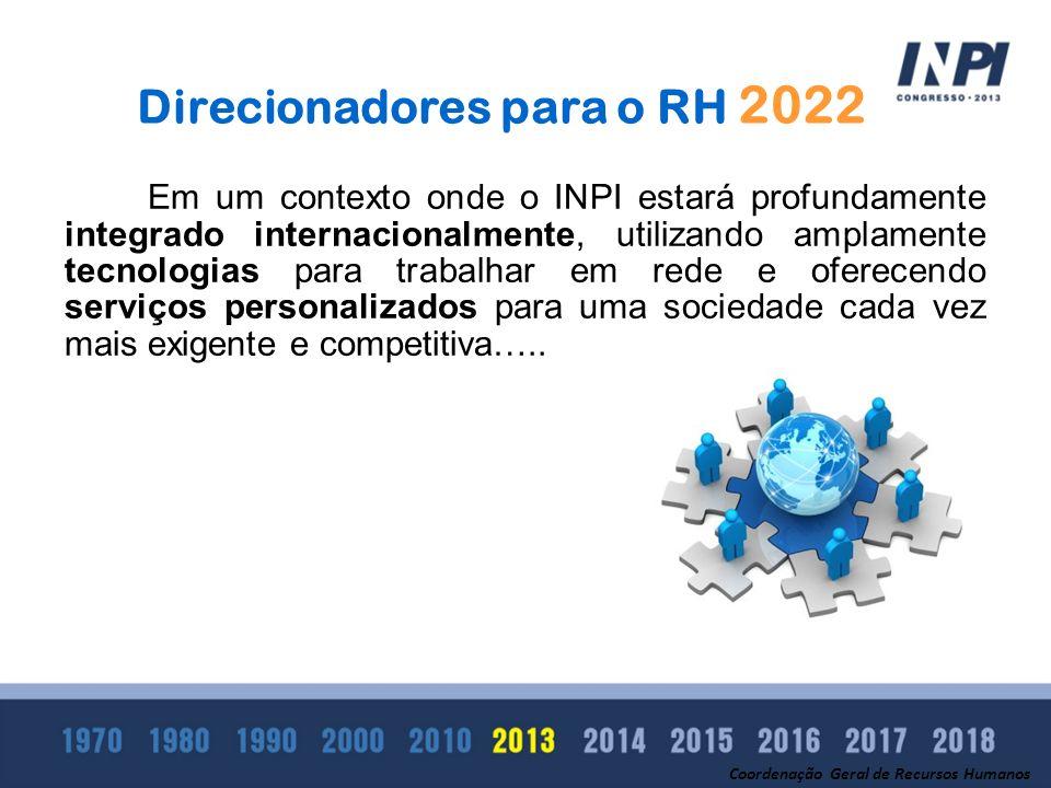 Direcionadores para o RH 2022