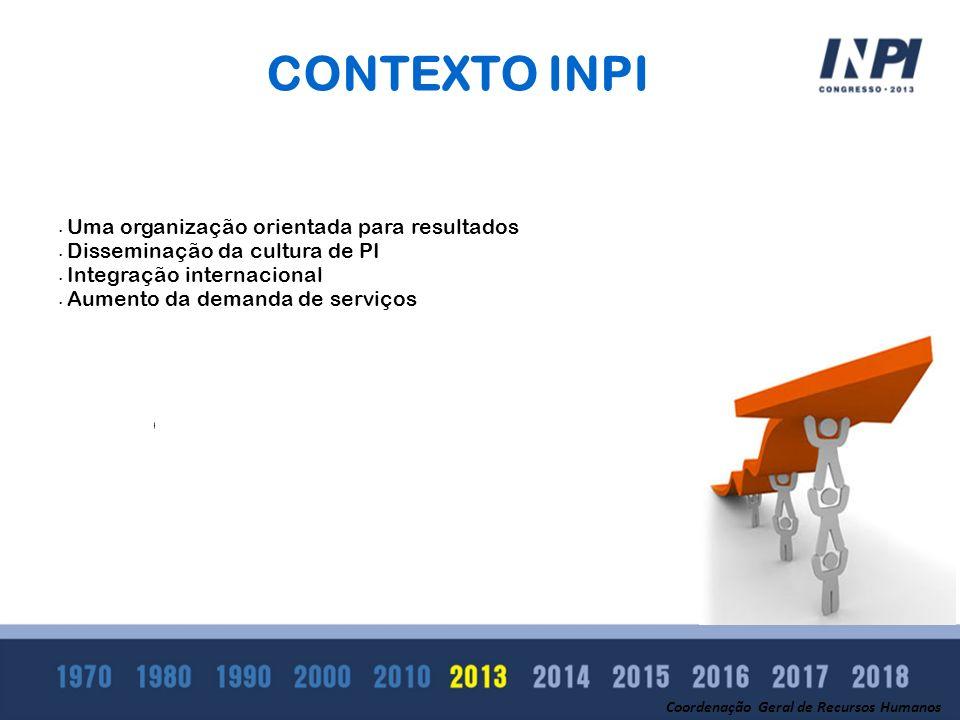 CONTEXTO INPI 22 Uma organização orientada para resultados