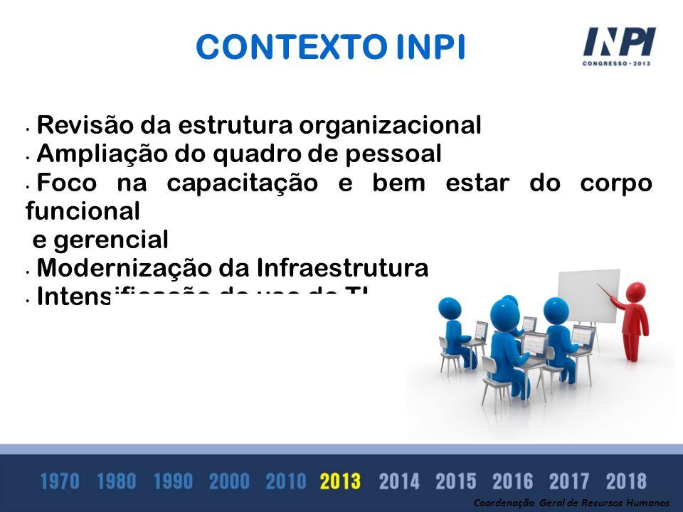 CONTEXTO INPI Revisão da estrutura organizacional