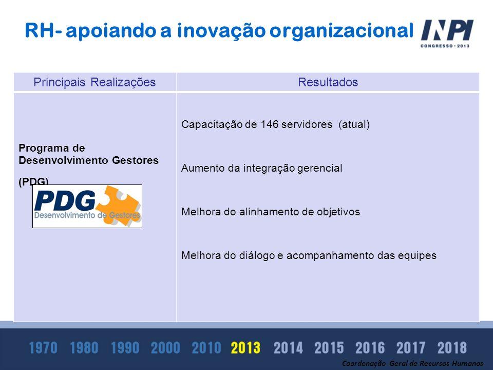 RH- apoiando a inovação organizacional