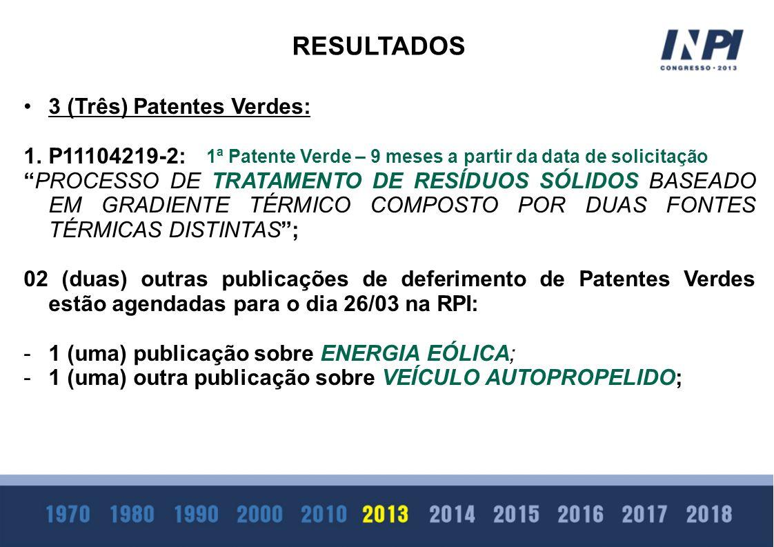 RESULTADOS 3 (Três) Patentes Verdes: P11104219-2: