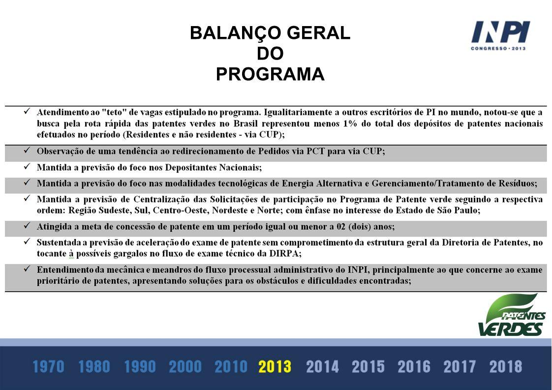 BALANÇO GERAL DO PROGRAMA