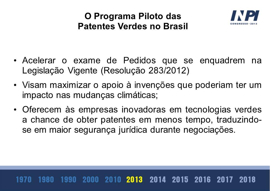 Patentes Verdes no Brasil