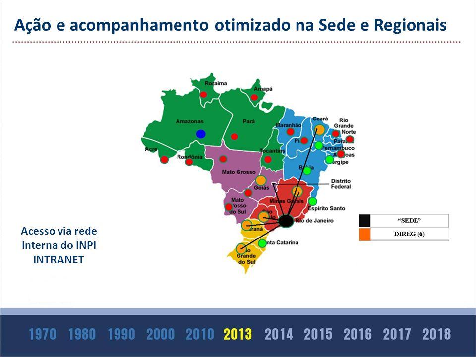 Ação e acompanhamento otimizado na Sede e Regionais