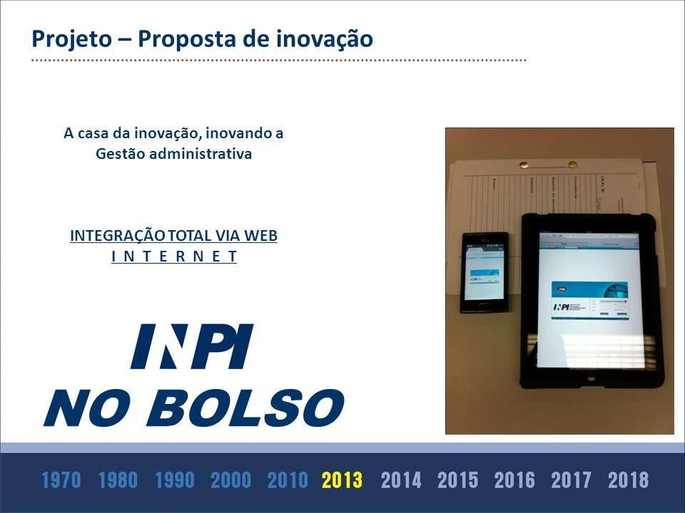 NO BOLSO Projeto – Proposta de inovação A casa da inovação, inovando a