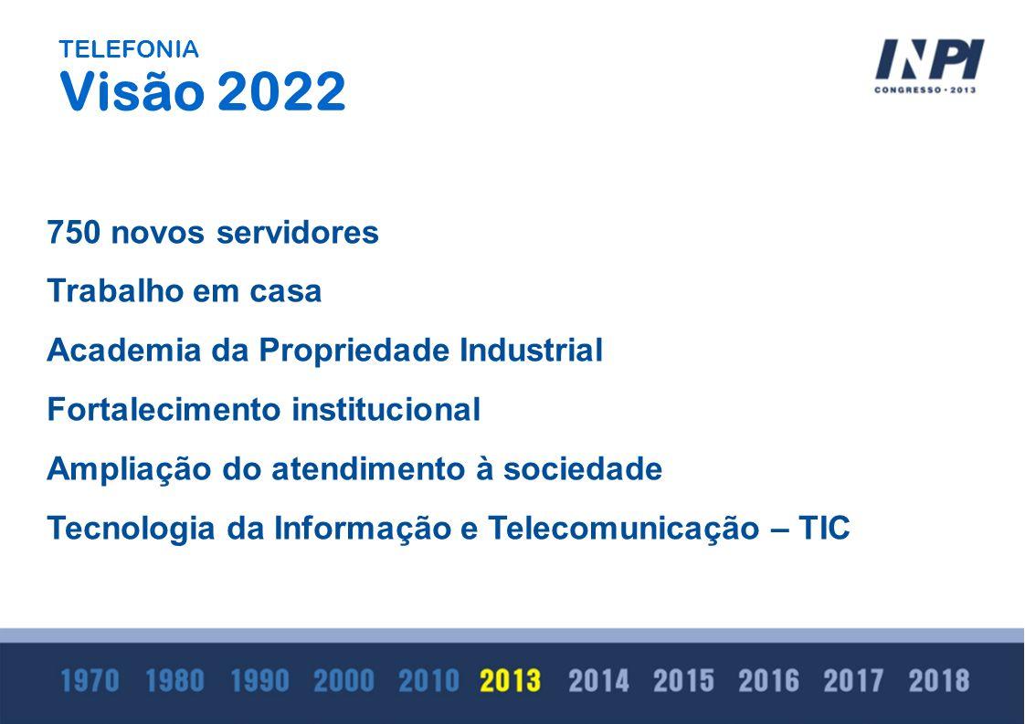 Visão 2022 750 novos servidores Trabalho em casa