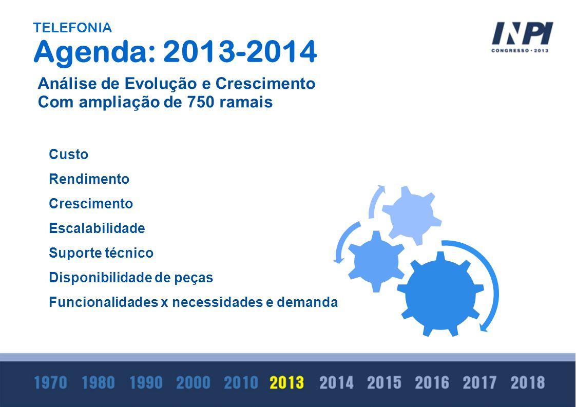 Agenda: 2013-2014 Análise de Evolução e Crescimento
